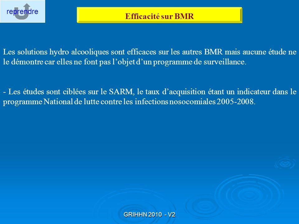 reprendre Efficacité sur BMR.
