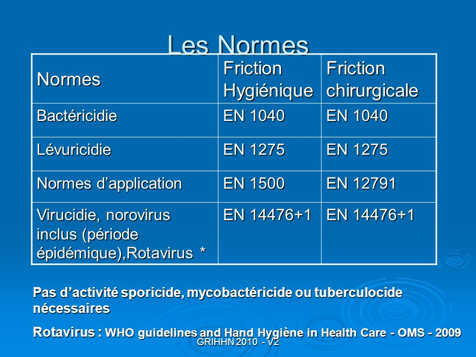 Les Normes Normes Friction Hygiénique Friction chirurgicale