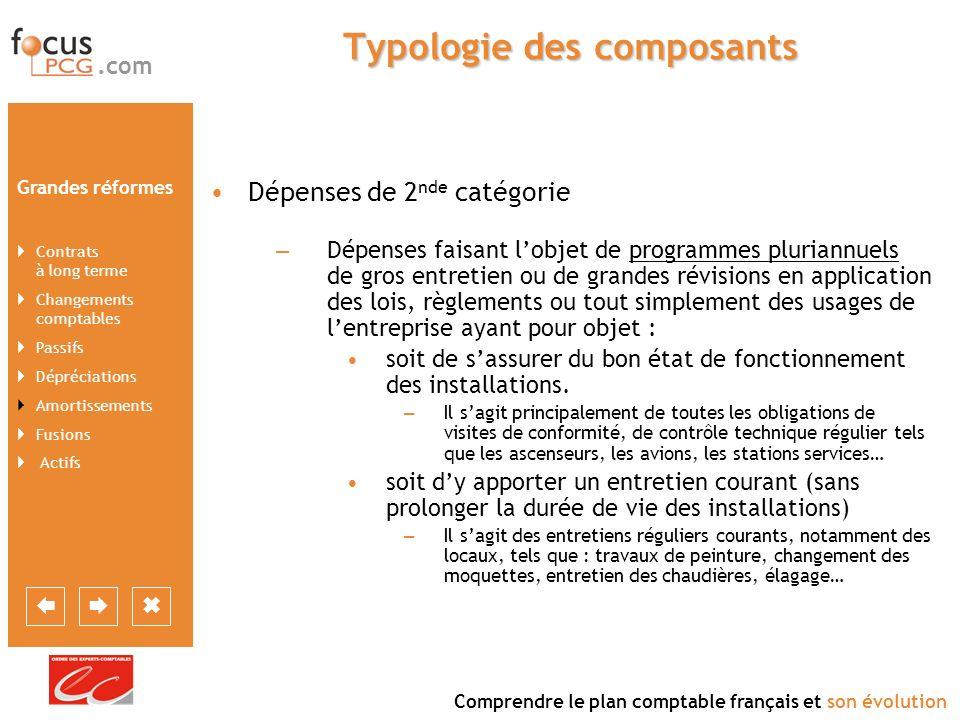 Typologie des composants