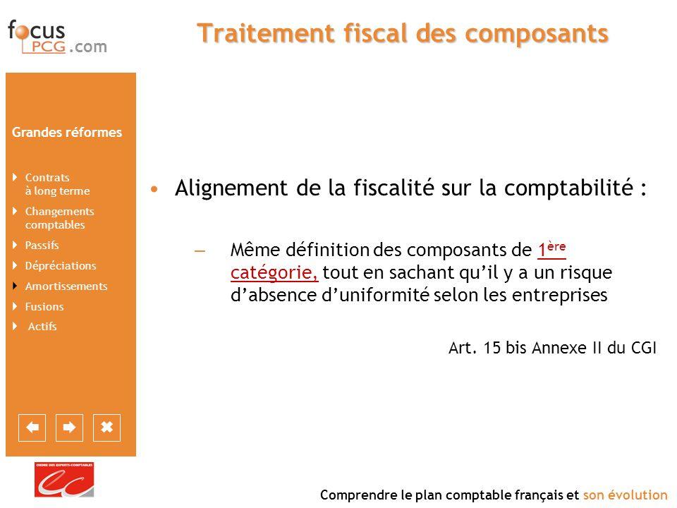 Traitement fiscal des composants