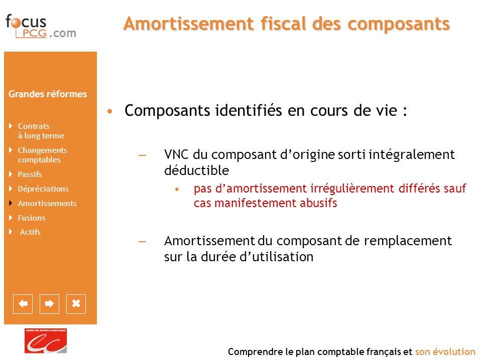 Amortissement fiscal des composants