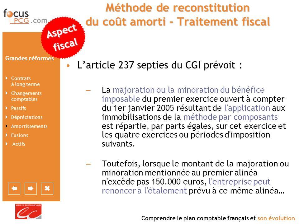 Méthode de reconstitution du coût amorti - Traitement fiscal