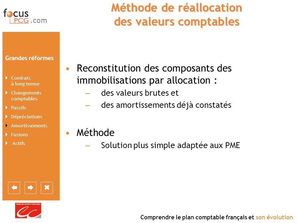 Méthode de réallocation des valeurs comptables