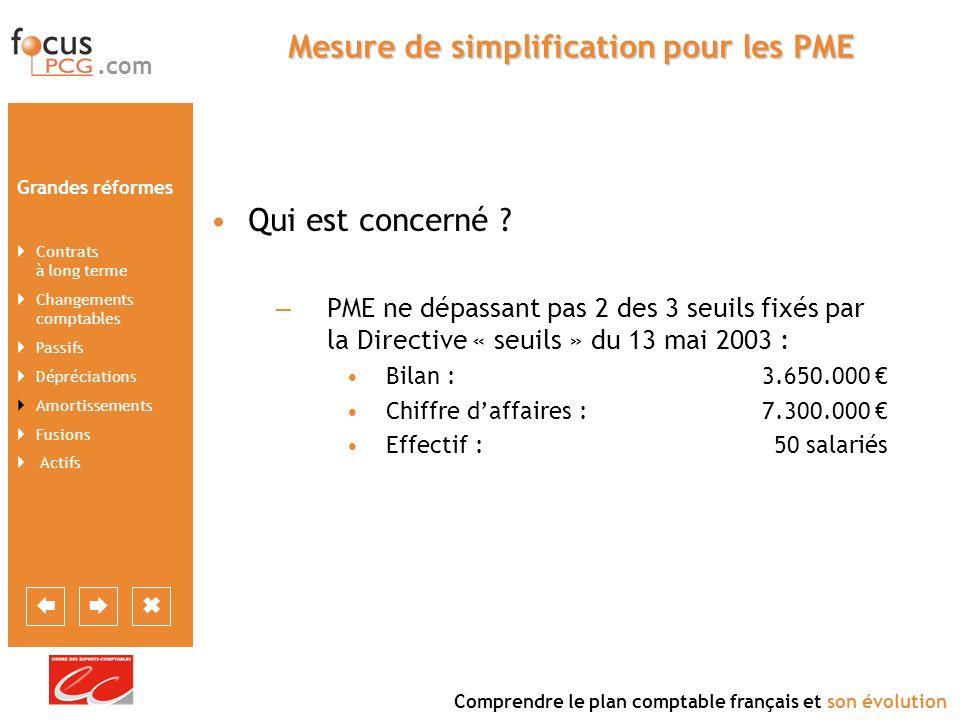 Mesure de simplification pour les PME