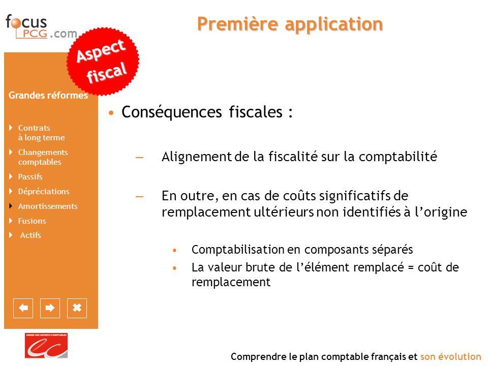 Première application Aspect fiscal Conséquences fiscales :