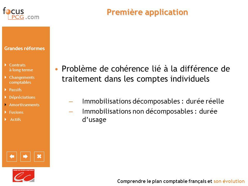 Première application Problème de cohérence lié à la différence de traitement dans les comptes individuels.