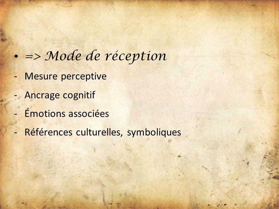 => Mode de réception