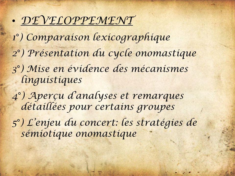 DEVELOPPEMENT 1°) Comparaison lexicographique