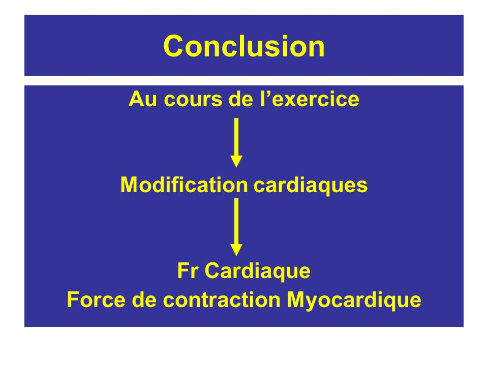 Modification cardiaques Force de contraction Myocardique