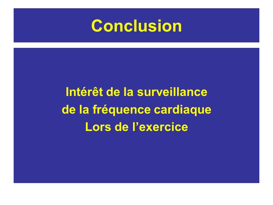 Intérêt de la surveillance de la fréquence cardiaque