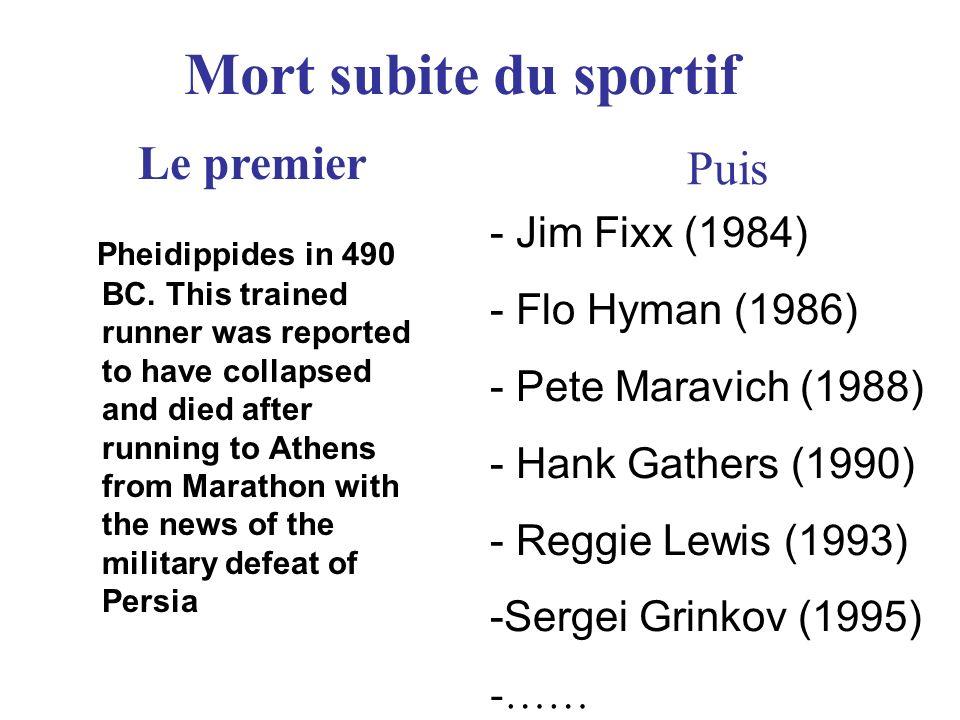 Mort subite du sportif Le premier Puis - Jim Fixx (1984)