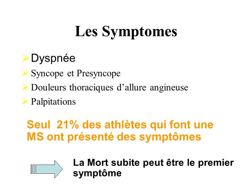 Les Symptomes Dyspnée. Syncope et Presyncope. Douleurs thoraciques d'allure angineuse. Palpitations.