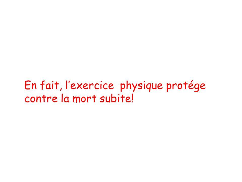 En fait, l'exercice physique protége contre la mort subite!