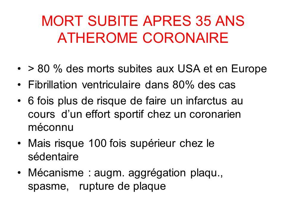 MORT SUBITE APRES 35 ANS ATHEROME CORONAIRE