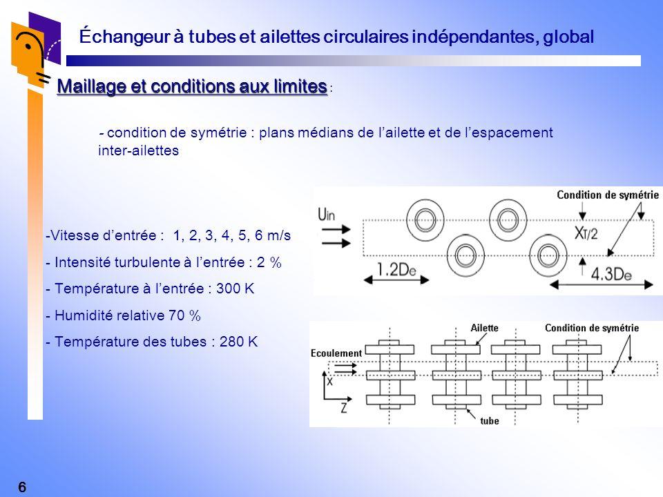 Échangeur à tubes et ailettes circulaires indépendantes, global