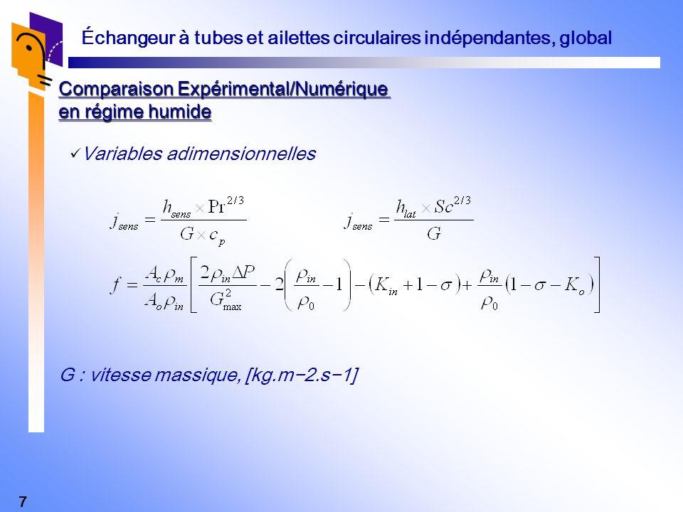 Variables adimensionnelles