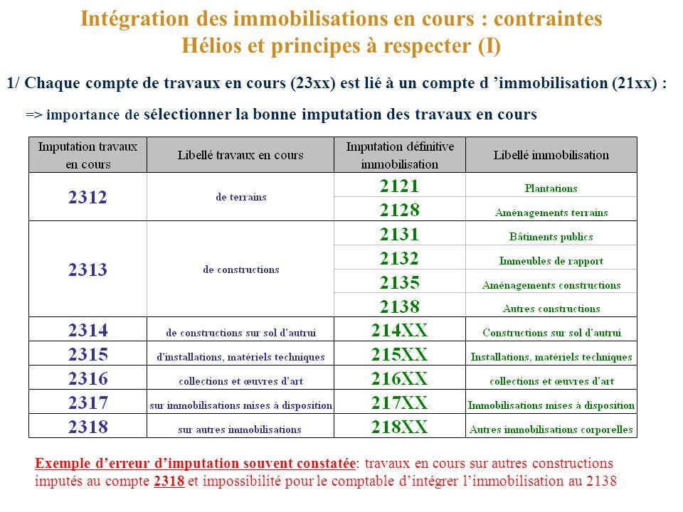 Intégration des immobilisations en cours : contraintes Hélios et principes à respecter (I)