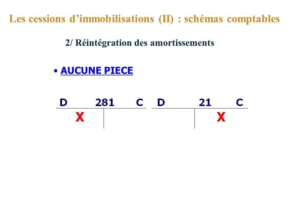 2/ Réintégration des amortissements