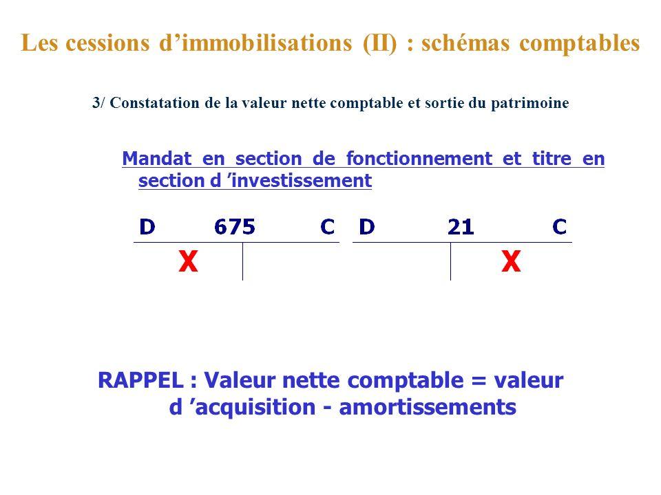 3/ Constatation de la valeur nette comptable et sortie du patrimoine