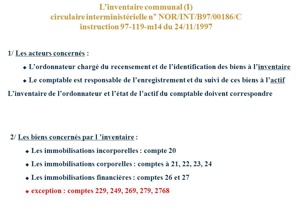 L'inventaire communal (I)