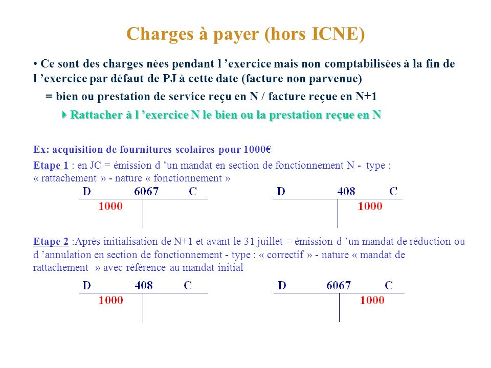 Charges à payer (hors ICNE)