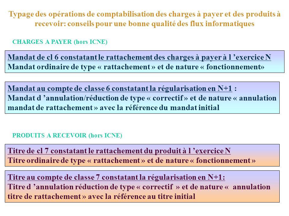 Mandat au compte de classe 6 constatant la régularisation en N+1 :
