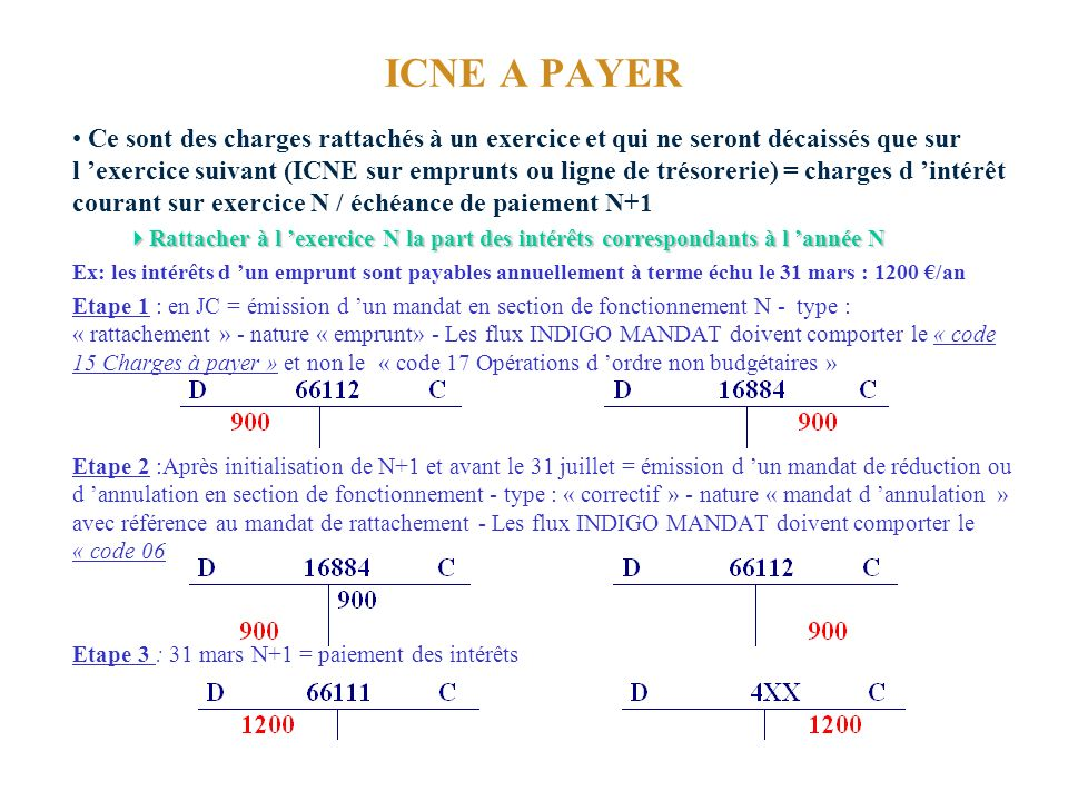 ICNE A PAYER