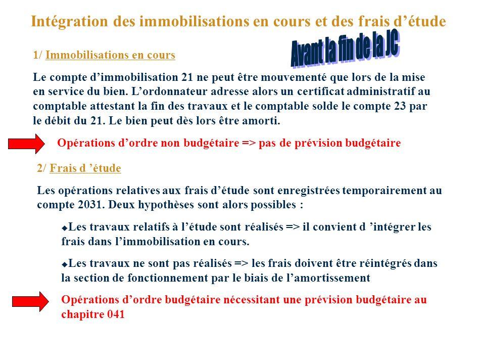 Intégration des immobilisations en cours et des frais d'étude