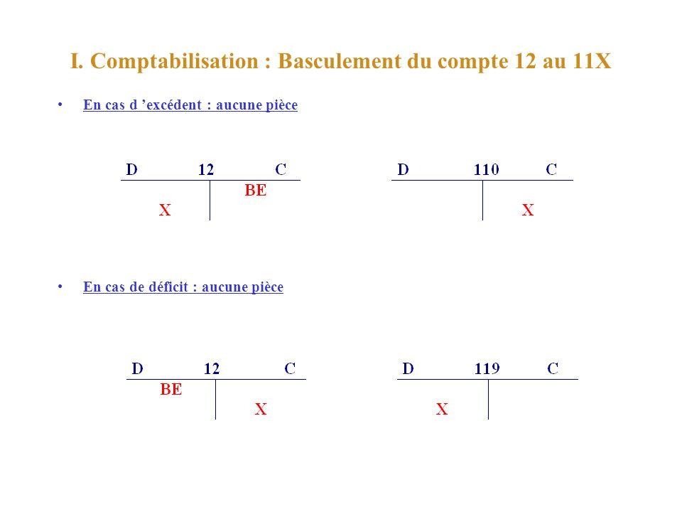 I. Comptabilisation : Basculement du compte 12 au 11X