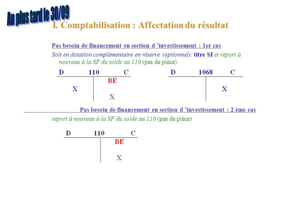 I. Comptabilisation : Affectation du résultat