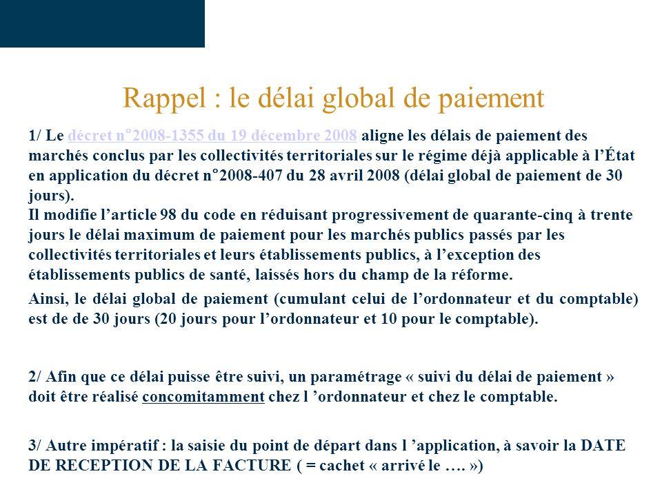 Rappel : le délai global de paiement