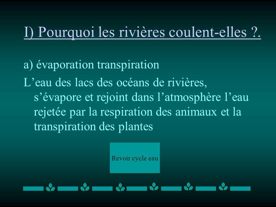 I) Pourquoi les rivières coulent-elles .