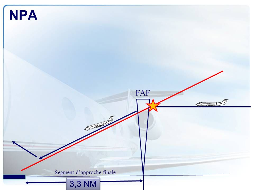 NPA FAF Segment d'approche finale 3,3 NM