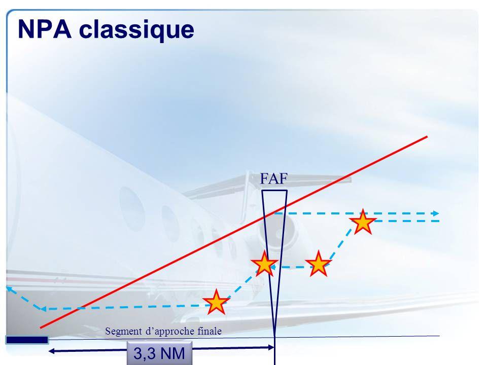 NPA classique FAF Segment d'approche finale 3,3 NM