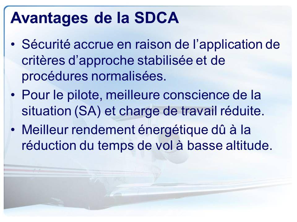 Avantages de la SDCA Sécurité accrue en raison de l'application de critères d'approche stabilisée et de procédures normalisées.