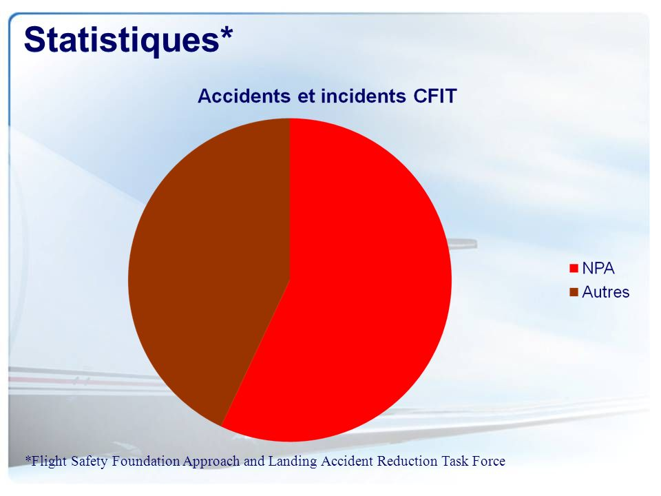 Statistiques* *Flight Safety Foundation Approach and Landing Accident Reduction Task Force