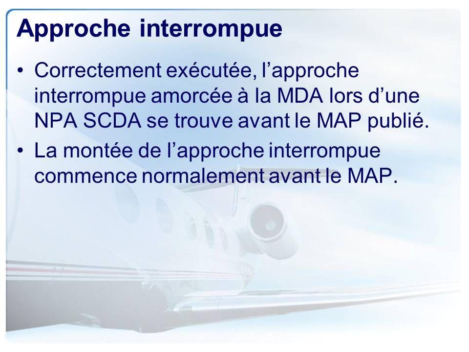 Approche interrompue Correctement exécutée, l'approche interrompue amorcée à la MDA lors d'une NPA SCDA se trouve avant le MAP publié.