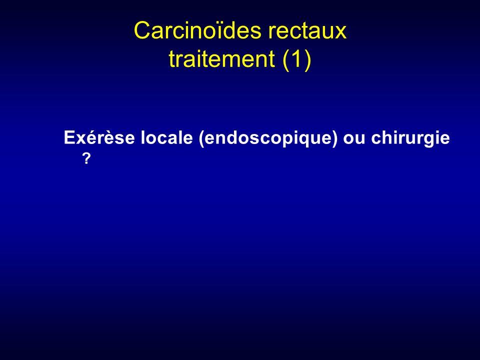 Carcinoïdes rectaux traitement (1)