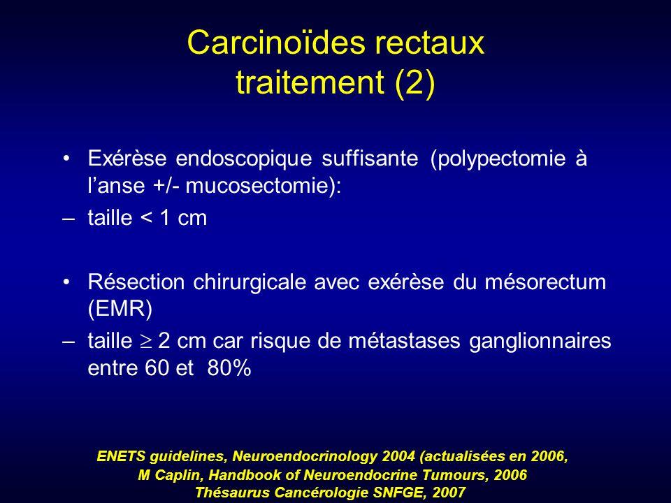 Carcinoïdes rectaux traitement (2)