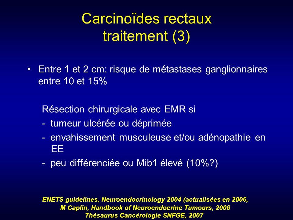 Carcinoïdes rectaux traitement (3)