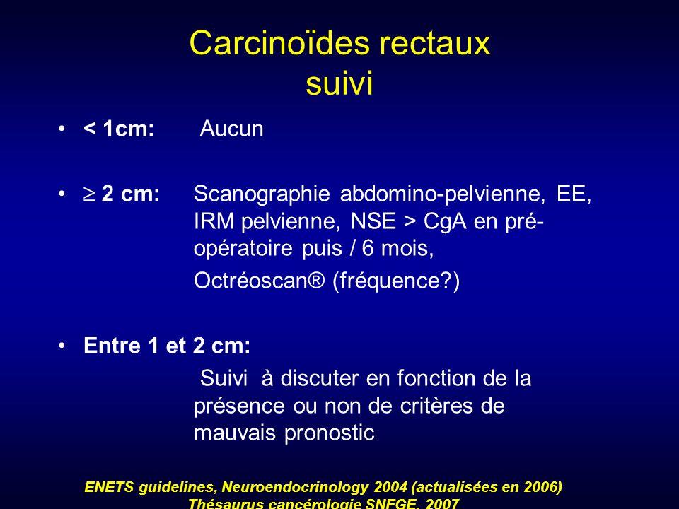 Carcinoïdes rectaux suivi