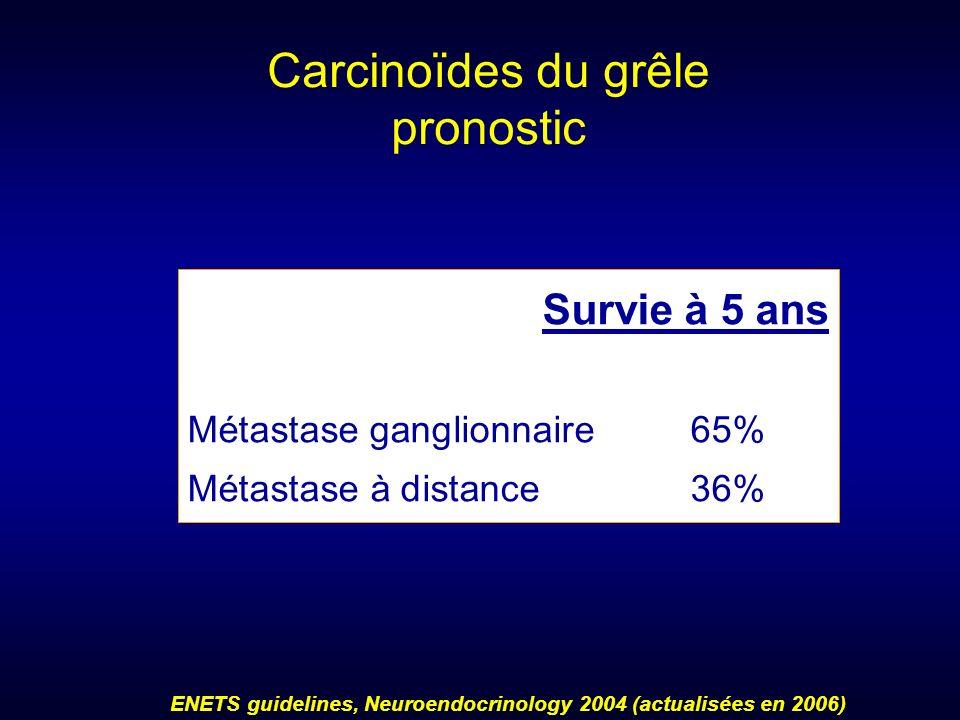 Carcinoïdes du grêle pronostic
