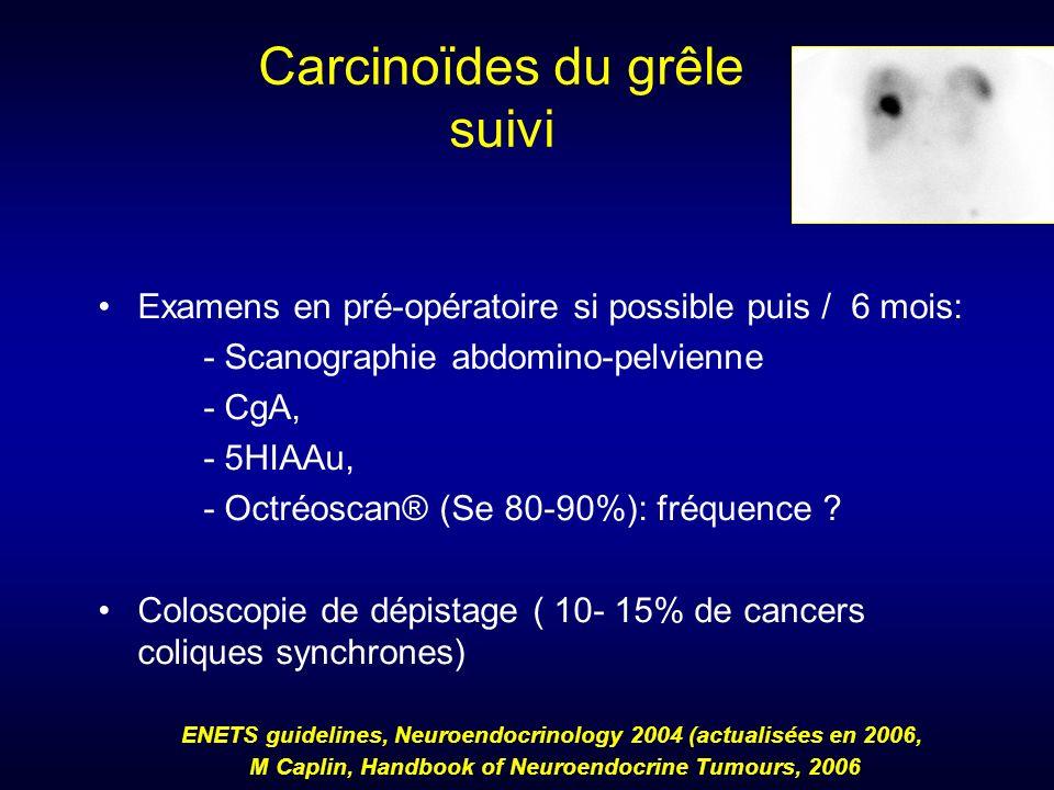 Carcinoïdes du grêle suivi