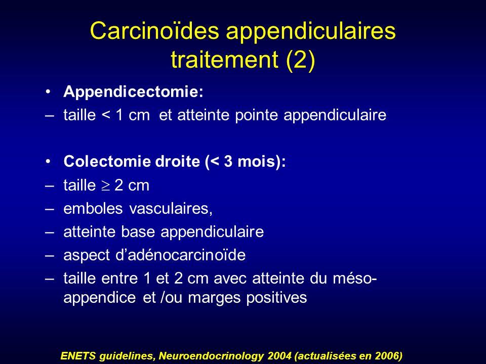 Carcinoïdes appendiculaires traitement (2)