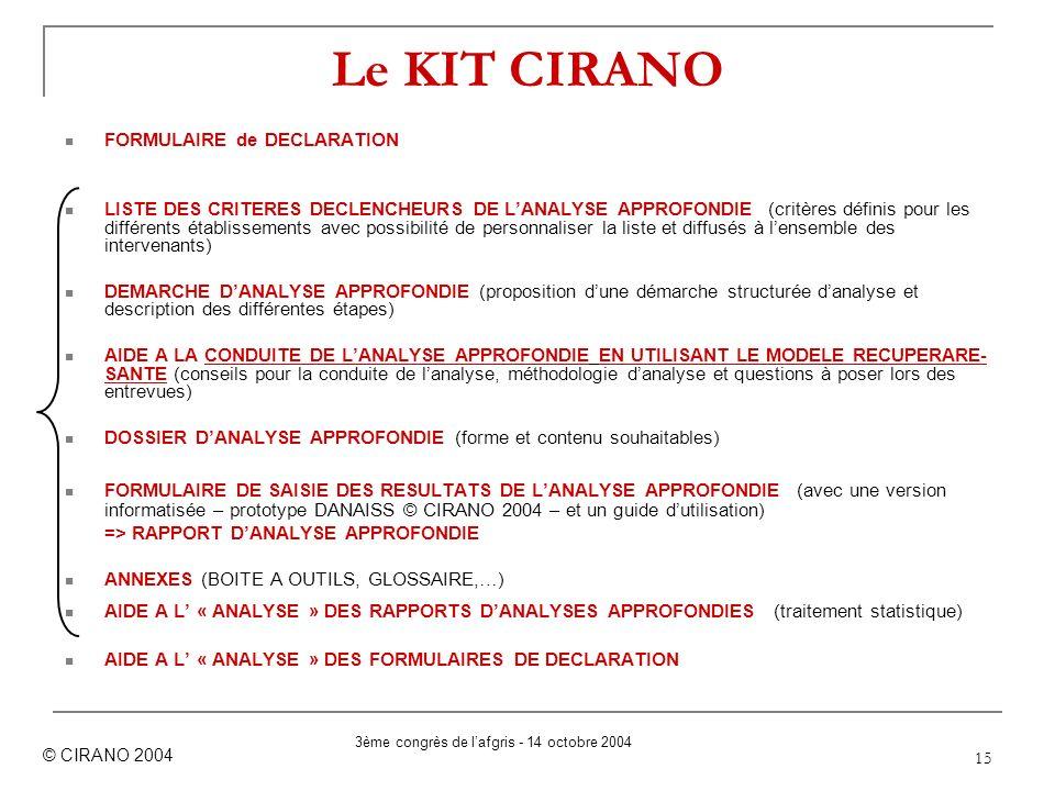 Le KIT CIRANO FORMULAIRE de DECLARATION