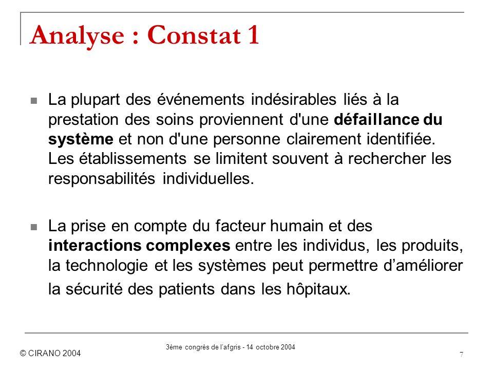 Analyse : Constat 1