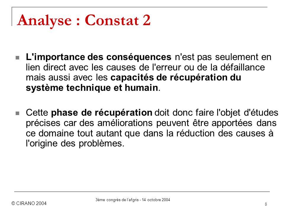 Analyse : Constat 2