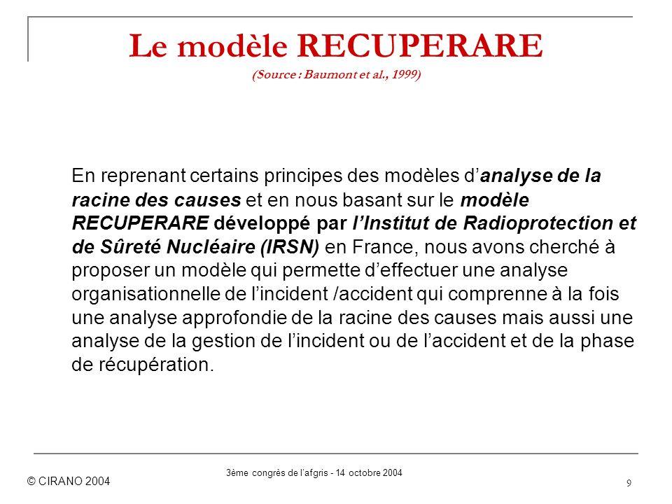 Le modèle RECUPERARE (Source : Baumont et al., 1999)