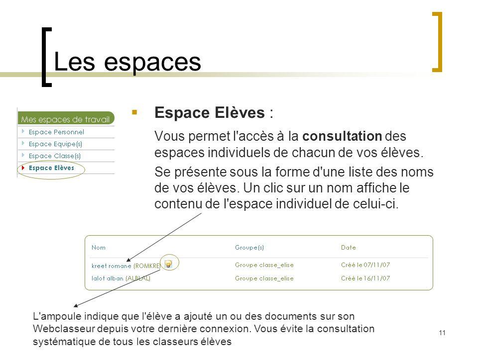 Les espaces Espace Elèves :