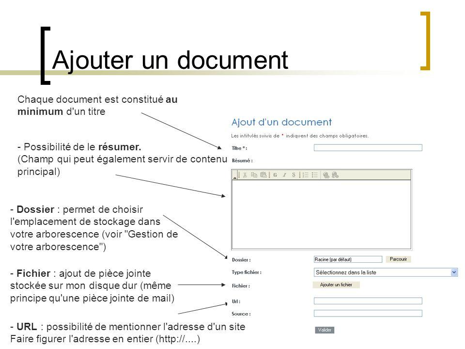 Ajouter un document Chaque document est constitué au minimum d un titre. - Possibilité de le résumer.